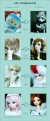 BJD Doll Change Meme by etchedglass