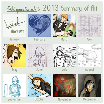 Kuro's Summary of Art 2013 by 16thSquadSanseki