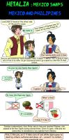 Hetalia Mexico and Philipines by chaos-dark-lord