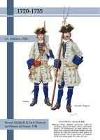 The French by Kaiser-Conti