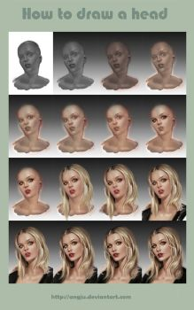 How to draw a head by Angju