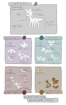 Glass Dragon Trait Sheet by LexLatte