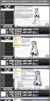 MMD Tutorial: Physics Diagnostics Tools by Trackdancer