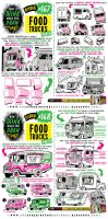 How to draw FOOD TRUCKS tutorial by STUDIOBLINKTWICE