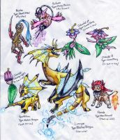 Pokemon Evolution Ideas Group- 3 (Gen six edition) by R-C-S