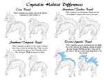 Crystalite Info: Habitat Sheet by Arccyfox
