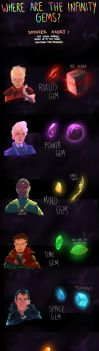 INFINITY GEMS (and where to find them) by WhatItMeansToBeHuman