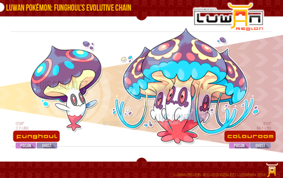 Funghoul's Evolved Form! by LuisBrain