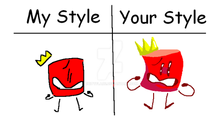 My Style Your Style art challenge! by UnityFlare