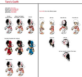 Rumble Fighter - Taro's Outfit by LordTaro