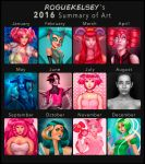 Roguekelsey's 2016 Summary of Art by ROGUEKELSEY