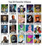 Top 20 Villains  by JQroxks21
