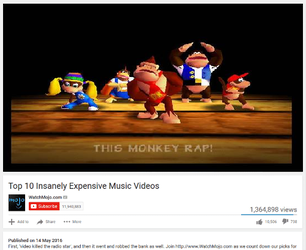 Top 10 Insanely Expensive Music Videos by GamingFan1997