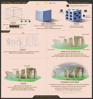 Cube tutorial by Azot2018