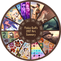 Summary of Art 2017 by MokkaQuill