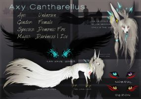 AXIS Reference Sheet 2015 by CantharellusAXY