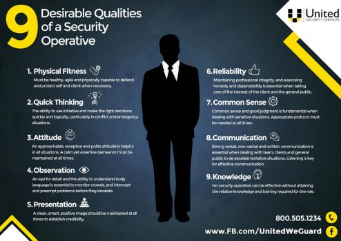 9 Desirable Qualities of a Security Operative by Unitedweguard