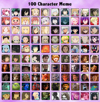 100 Character Meme by Riveree