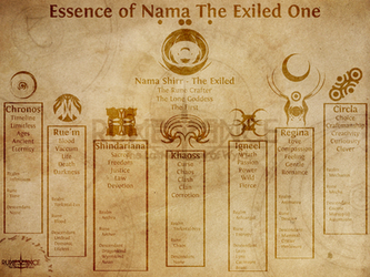 Essence of Nama - The Exiled by daeVArt