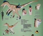 Terazed utaraptor sheet by AltairSky