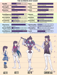 Ultimate Stat Chart - Arran by ikarus-exe