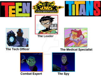 Teen titans next door cast by NickNinja02