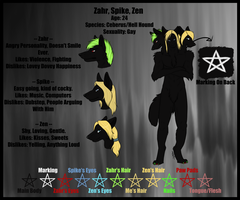 Zehr-Spike-Zen Reference Commission by littlezombiesol