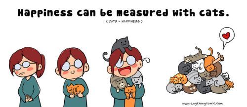 Happiness is cats by kangel