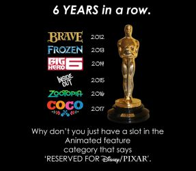 Disney Animated Oscar wins 6 years in a row by JMK-Prime