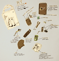 what's in my bag -meme by kiusa