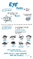 Eye Tutorial by MarrowMelow