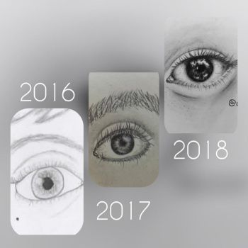 Three Year Difference- Eyes by DixieLuve