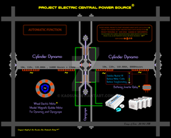 ELECTRIC POWER SOURCE CENTRAL GENERATOR by Kaosun