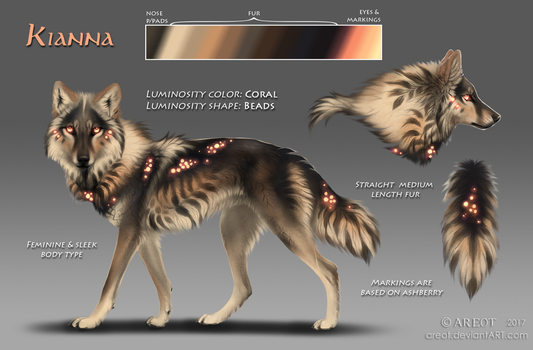 Kianna reference by areot