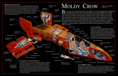 The Incredible Cross Sections Moldy Crow by MillenniumFalsehood