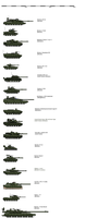 Nationstates Tanks by VoughtVindicator