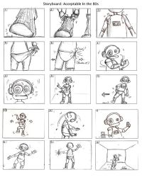 Storyboard: Discobot by silence-within