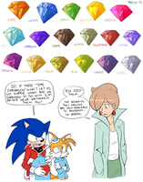 Types of Chaos by General-RADIX