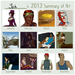 2013 Summary of Art by PataYoh