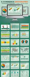 E-Commerce Infographic Powerpoint Template by kh2838