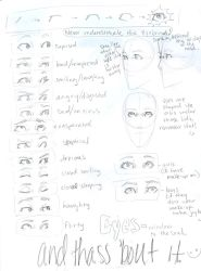 EYES tutorial by burdge