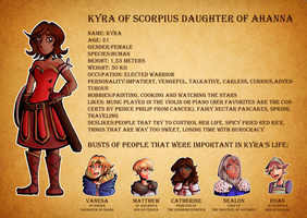 Kyra of Scoprius daughter of Ahanna Bio by EstherDavila
