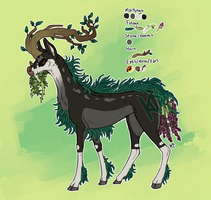 Thorn - a Paypal Adopt - SOLD by Susiron