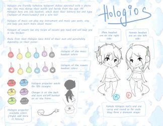 Hologios - Species info by th-store