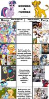 Bronies and Furries by Stitchfan
