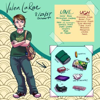 Get to know the artist by Valen-LaRae