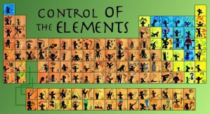 Control of the Elements by LOK-KUL