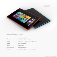 Nokia 1 Tablet by JonDae