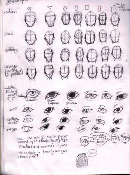 Face Shapes and Eyes: Style reference Two by Skebryna