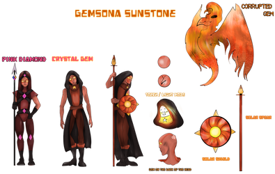 Gemsona Sunstone Remake by FaridCreator